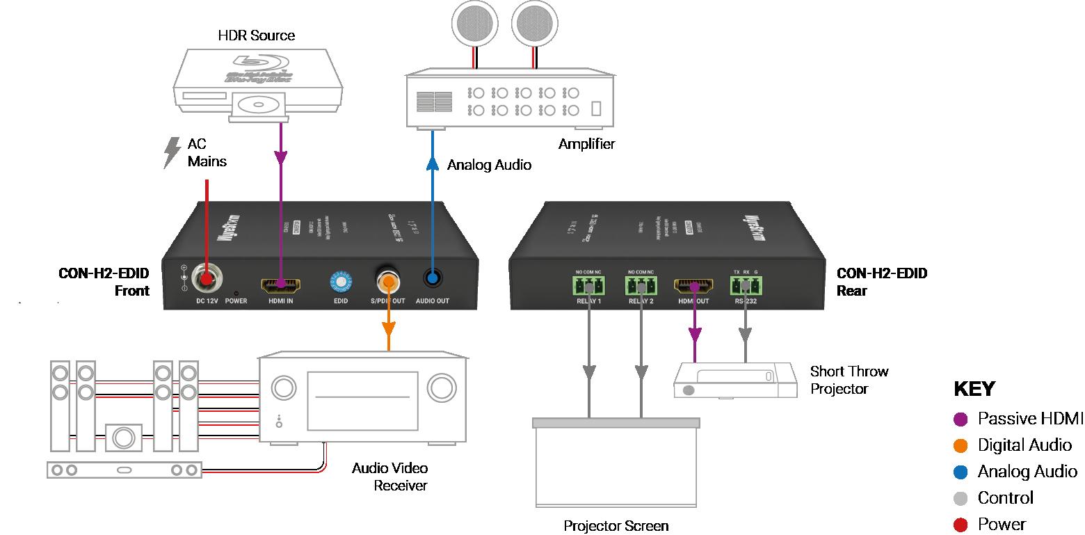 con-h2-edid_basicwiringdiagram_wide
