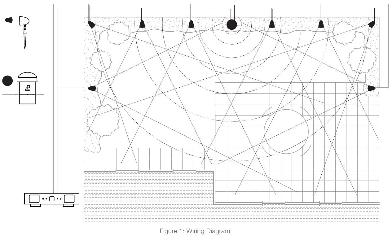 SGC System layout