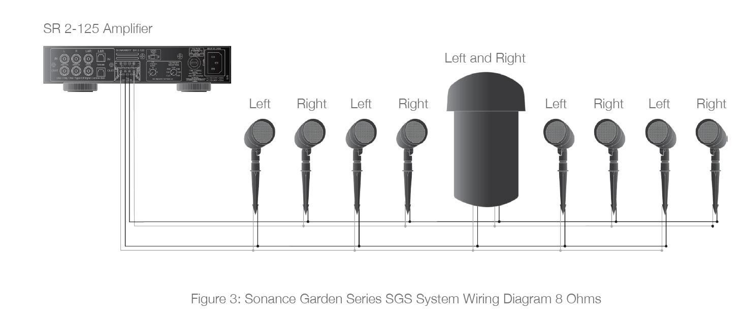 SGS system wiring diagram
